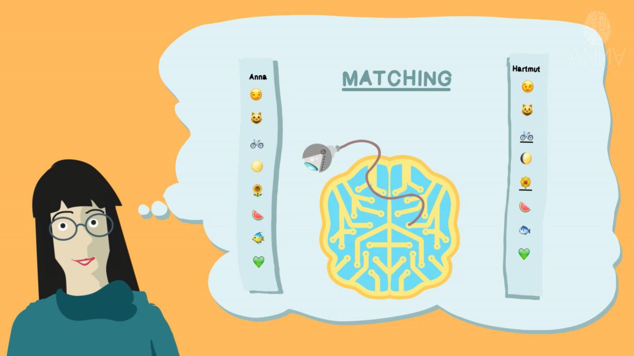 Partnervermittlung algorithmus